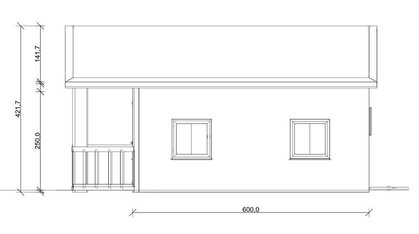 Measures for facades